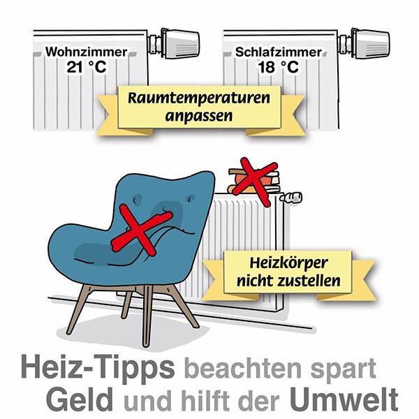 heiztipps-heizung-tipps-lueften-grafik-gb.jpg