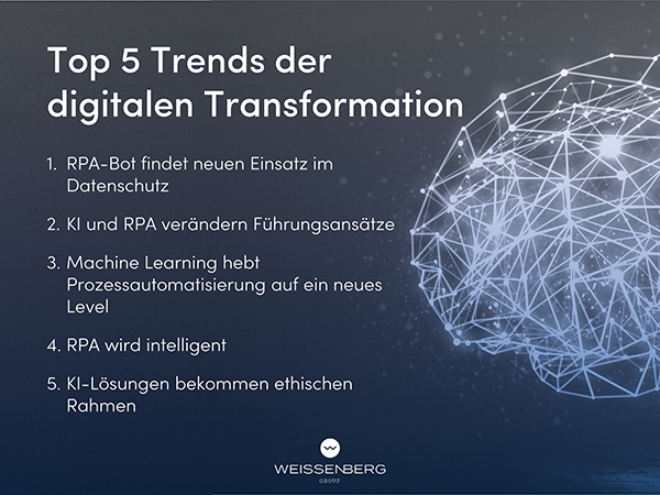Top 5 Trends der digitalen Transformation.png