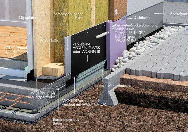 Außergewöhnlich Sockelpunkt – ein Problem in der Holzbaupraxis? &GA_44