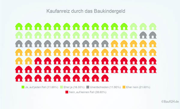 Umfrage-Baukindergeld1.jpg